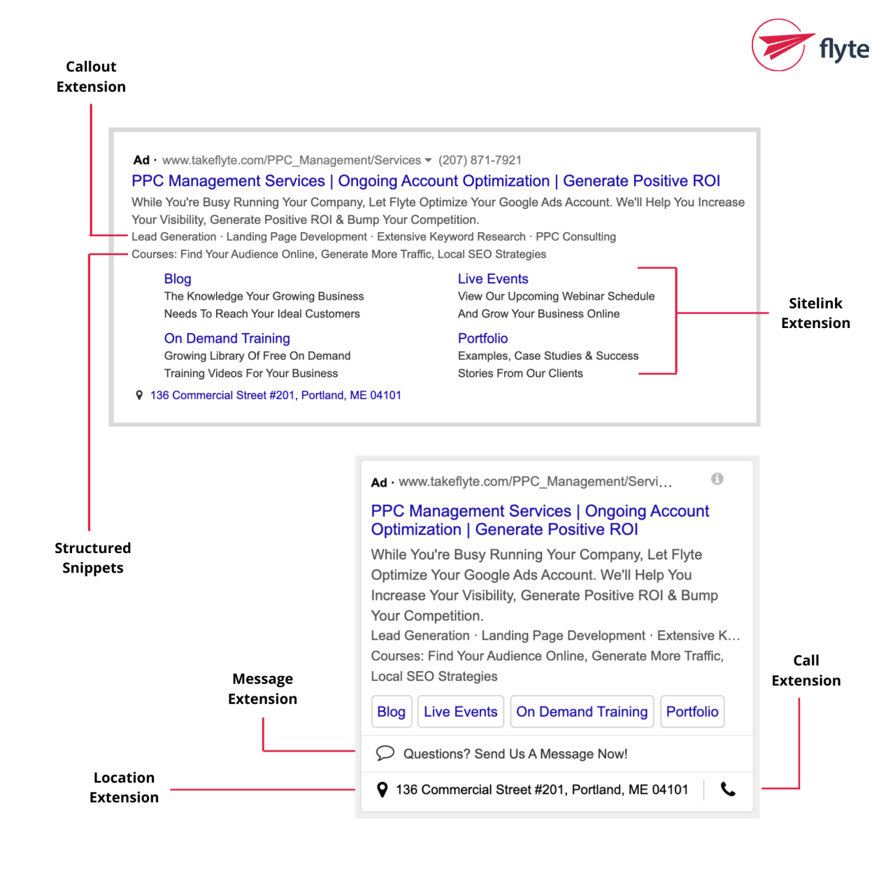 Different Ad Extensions to Use with Google Ads
