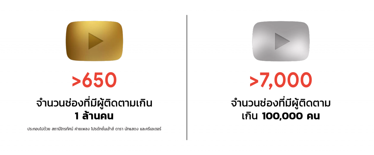 gold and silver channel